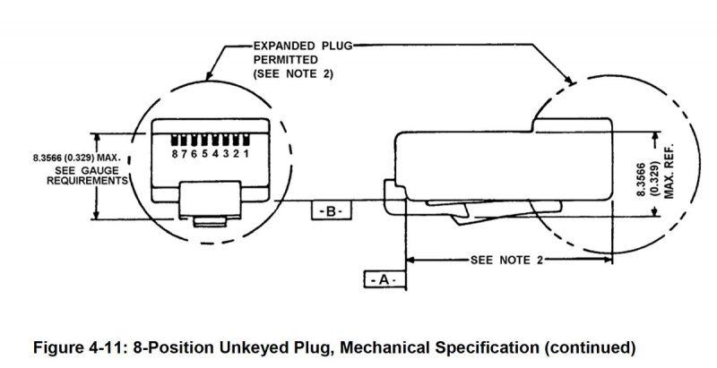 Simply45 Technical Bulletin 19-001